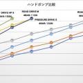 ハンドポンプの選び方 〜グラベルバイク編〜